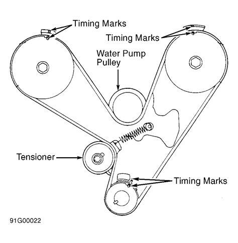 hyundai sonata serpentine belt 1994 hyundai sonata serpentine belt routing and timing