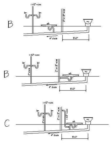 how to layout a toilet drain plumbing drain vent layout question