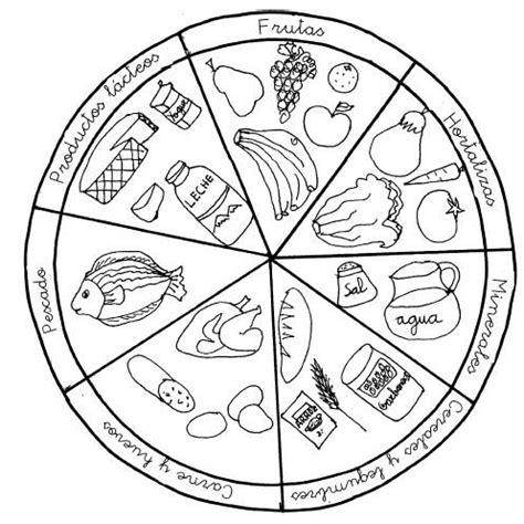 imagenes para colorear plato del buen comer dibujos para colorear plato del buen comer imagui