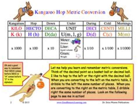 why did the kangaroo see a psychiatrist math worksheet answers learning metric on king henry apologia