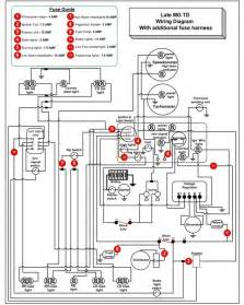 bentley wiring diagrams mg td get free image about wiring diagram