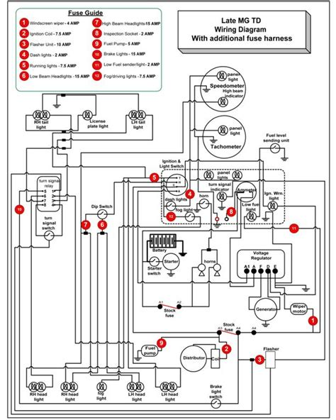 1952 mg td wiring diagram 1952 free engine image for