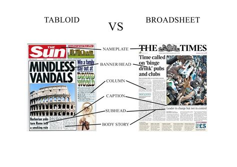 newspaper layout analysis project elizabethan and victorian newspaper efl and