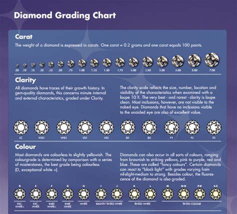 sample venn diagram template sample get free image about