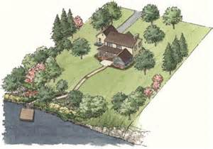 Landscaping Ideas For 5 Acres 25 Best Ideas About Acreage Landscaping On Pinterest