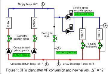 decoupler loop wiring diagrams wiring diagrams