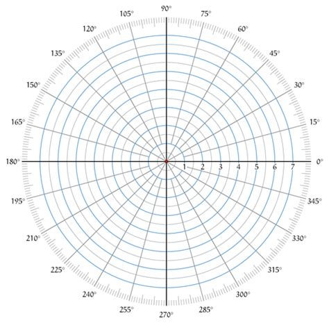 polar template polar coordinates template tikz exle