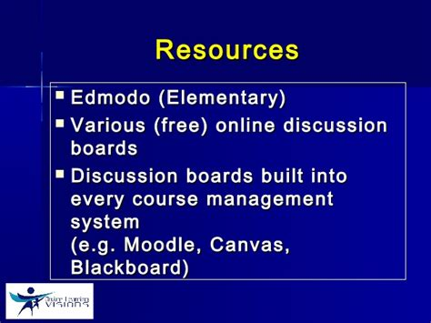 edmodo vs canvas effective strategies for online course discussion boards
