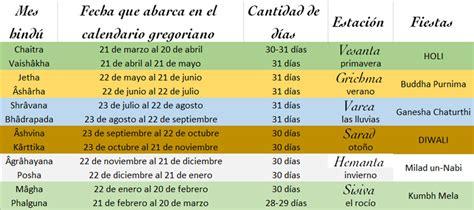 Calendario Hindu Calendario Hindu Calendar