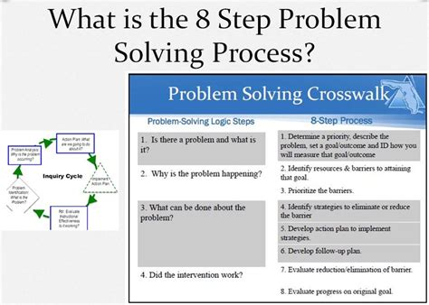 Problem Solving Skills Outline by Outline The Steps For Problem Solving Techniques Student Essay Help