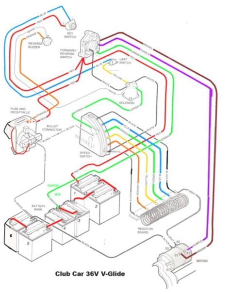 club car golf cart wiring diagram v glide wiring diagram