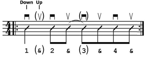 strumming pattern hear you me common guitar strumming pattern