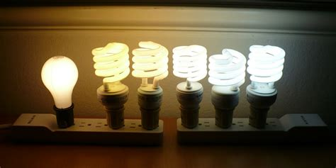 led light bulbs color temperature all about light bulb colour temperature the lightbulb co