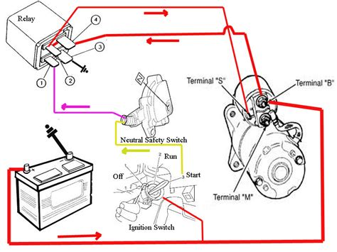 pontiac montana questions starter wire how the works how