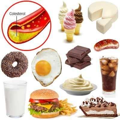 alimentos para evitar el colesterol alto 191 qu 233 cosas enemigos que no puede comer una persona con
