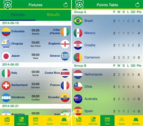 world cup scores today startup hopes for a global win with this world cup scoring