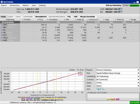 potential pattern day trader interactive brokers interactive brokers margin requirements software uk 2018