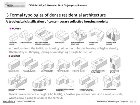 high density forms in contemporary architecture