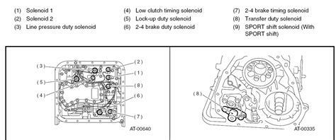 transmission control 2011 subaru tribeca auto manual service manual how to replace a shift solenoid 2011 subaru legacy repair manual transmission