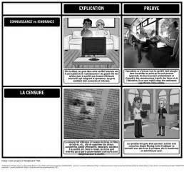 theme exles in fahrenheit 451 fahrenheit 451 th 232 mes storyboard par fr exles