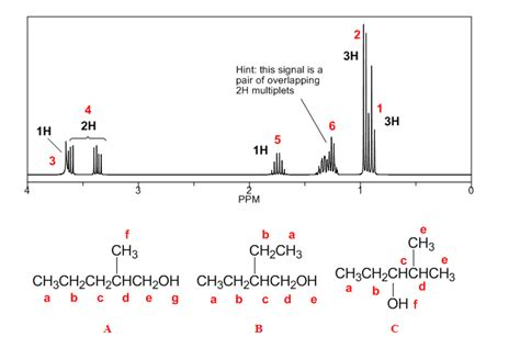 How Is Formula At Room Temperature by The Following Is The Predicted H Nmr Spectrum For Chegg