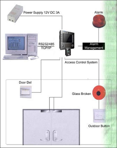 Mesin Absensi Solution P204 harga jual solution x500 mesin absensi sidik jari