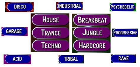 different genres of house music electronic music genres various types keytarhq music gear reviews