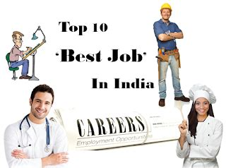 Mba Marketing Fresher Salary In India by Top 10 Best In India Opportunities For Fresher