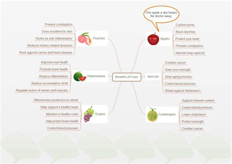 Benefits of Fruits   Free Benefits of Fruits Templates
