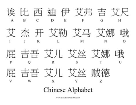 printable alphabet in chinese chinese alphabet