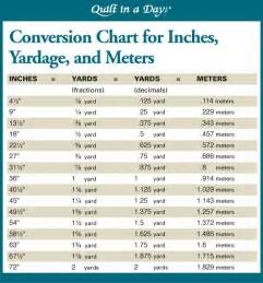 150 Meters To Yards 25 Best Ideas About Meter Conversion On Pinterest