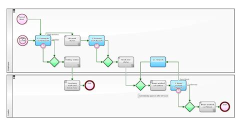sle workflow document cloud based workflow management 28 images cloud based