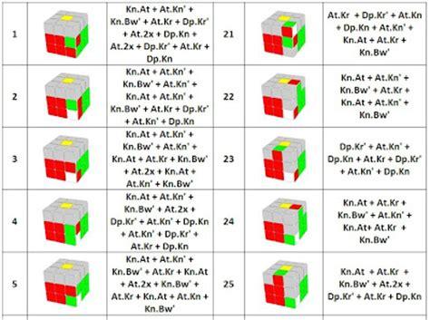 tutorial rubik cube 2x2 bahasa indonesia pcom ferry f2l versi bahasa indonesia