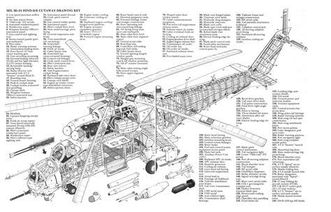 helicopters mi 24 aviation helicopter schematics schematic