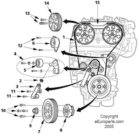 volvo s80 timing belt replacement 1998 s70 replace water w tensioner removal only