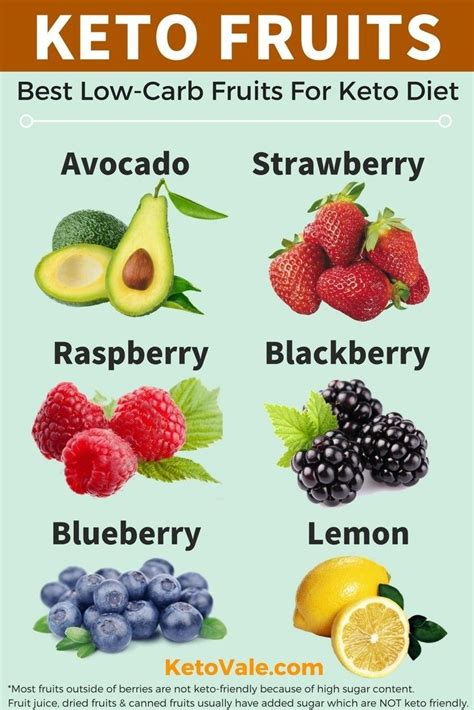 0 carb fruits the 25 best low carb fruit list ideas on high