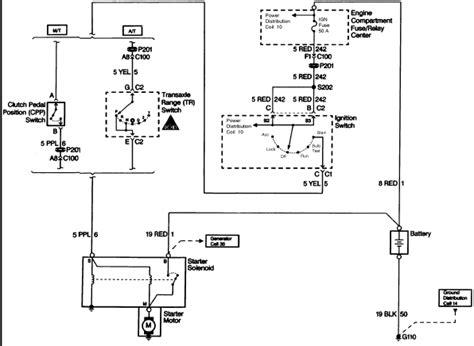 wiring diagram for starter motor solenoid efcaviation