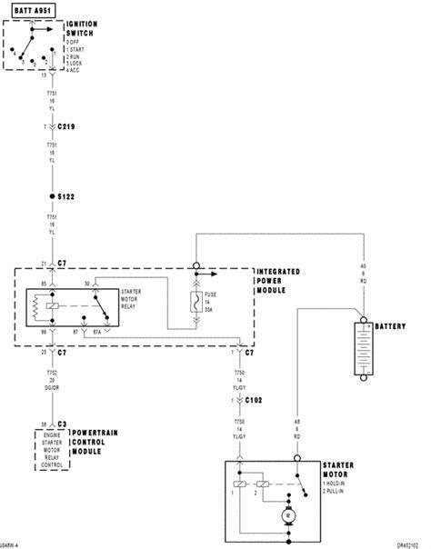 dodge 1500 starter solenoid wiring diagram wiring