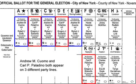 nys will template voting in new york city why is ballot design so to