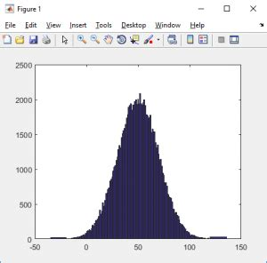 using matlab functions in microsoft excel learning tree blog