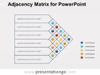 Fishbone Diagram For Powerpoint Presentationgo Com Alarm Input Output Matrix Template