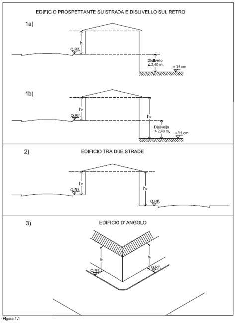 superficie lorda di pavimento calcolo comune di empoli strumenti di gestione territoriale