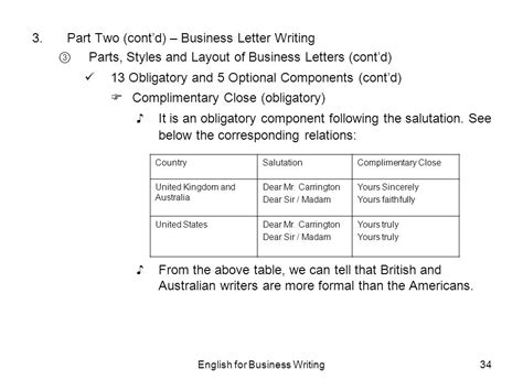 business letter salutation australia for business writing ppt