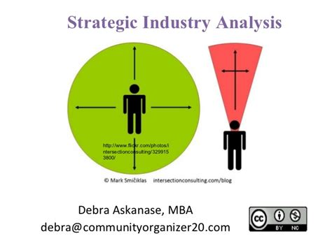 Mba Strategy Tools by Strategic Industry Analysis