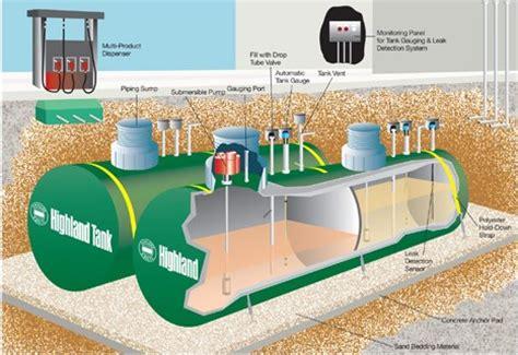 underground tank options accessories petroleum and