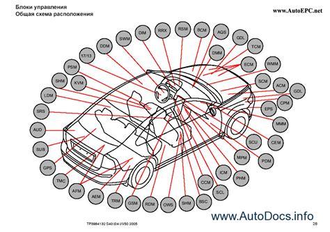 volvo cars wiring diagrams 1994 2005 repair manual order