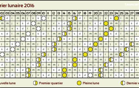 Calendrier Lunaire Cheveux Mars 2016 Lune Corine Madelain