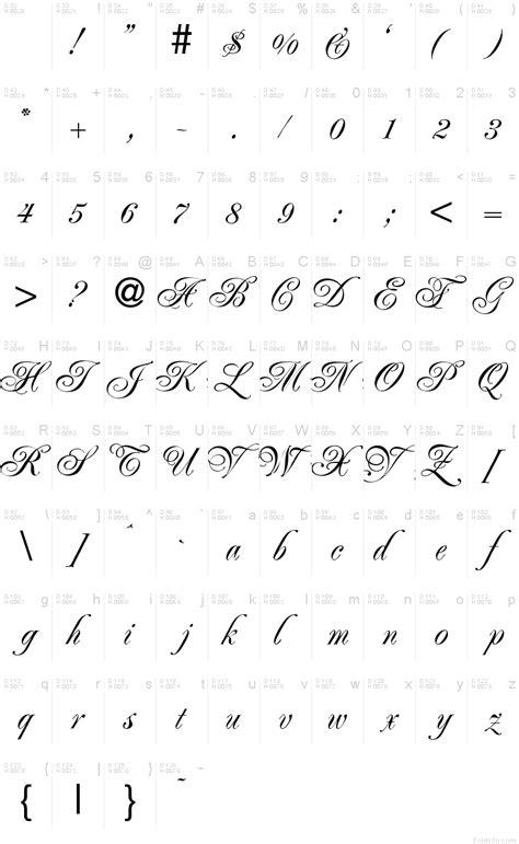 Renaissance-Regular font