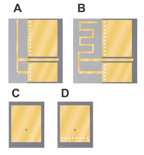 layout print lop what is the smallest antenna that still performs well