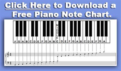 printable piano chord chart notes piano piano chords graph piano chords piano chords